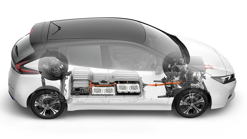 ¿Son los coches eléctricos realmente más ecológicos?