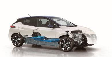 Anatomía coche eléctrico
